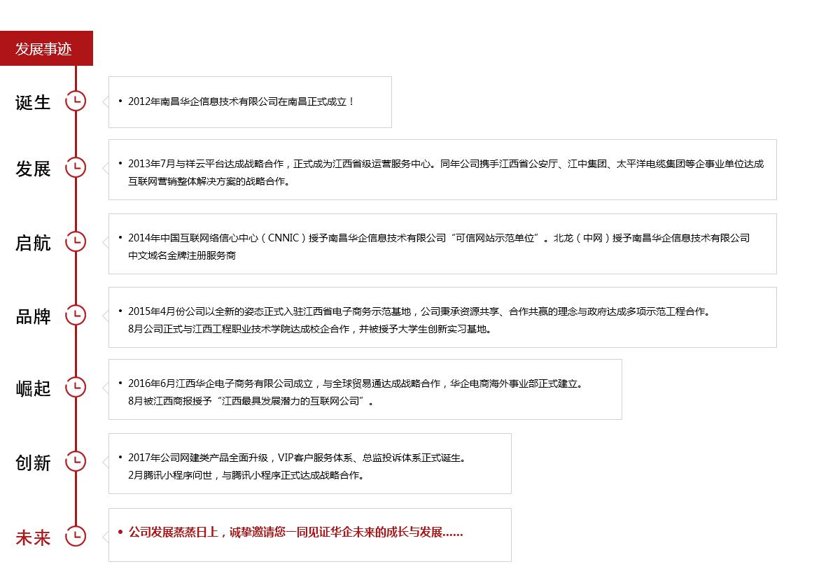 南昌网站建设
